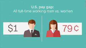 Gender pay gap.
